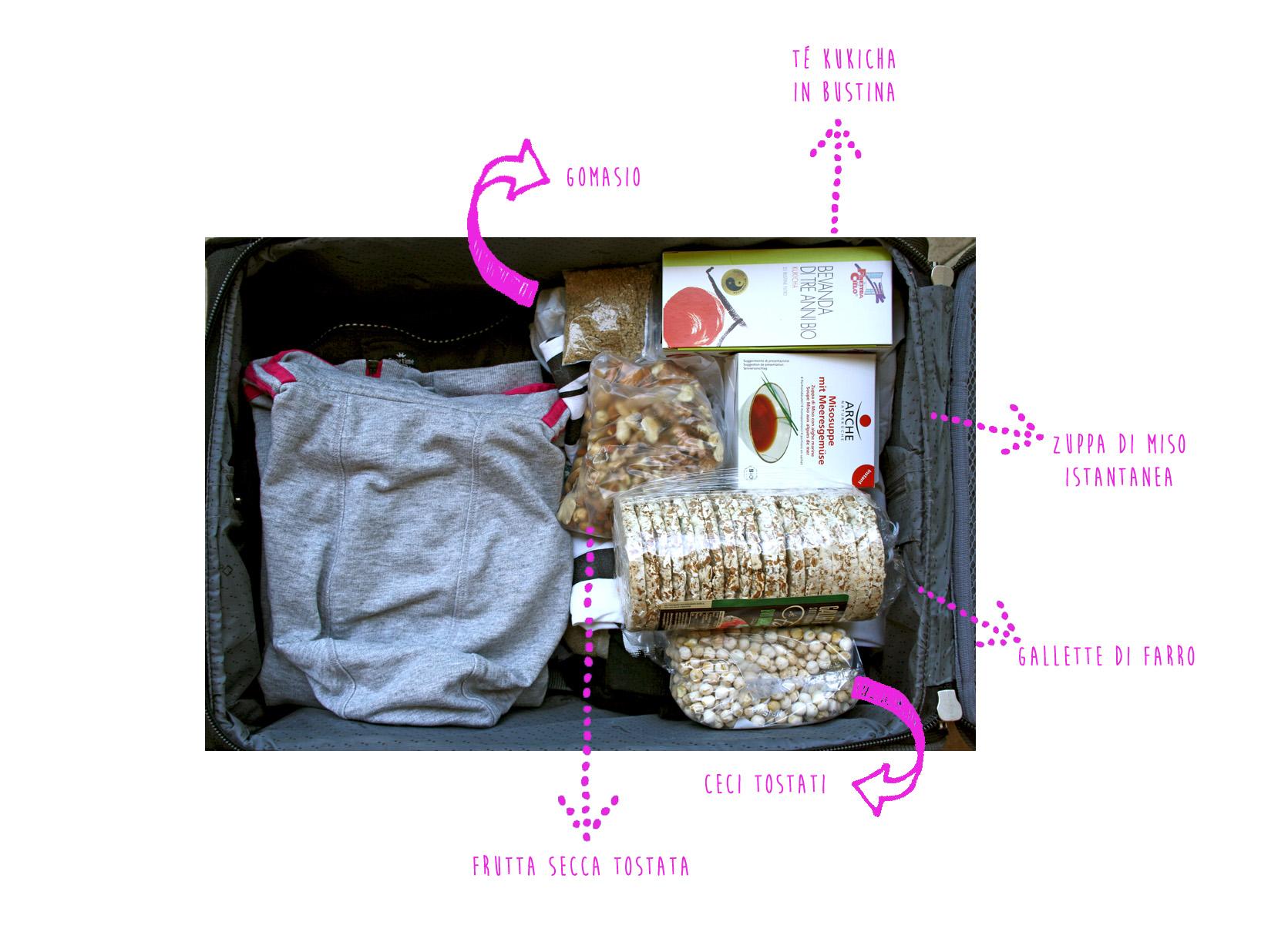 La macro valigia