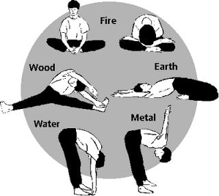 Makko-Ho: stiramenti dei meridiani